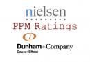 Christian Radio Ratings